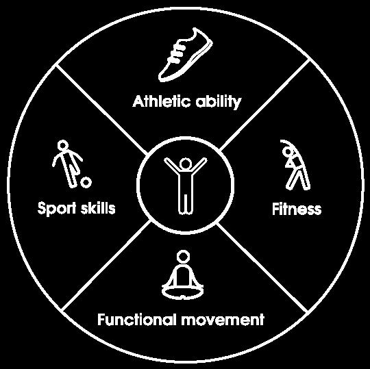 Amaven diagram